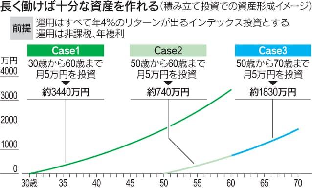 f:id:yougaku-eigo:20210425121933j:plain