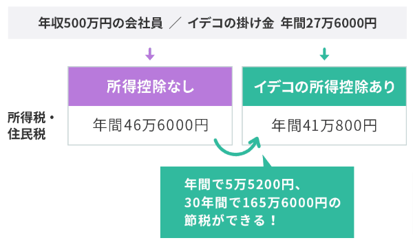 f:id:yougaku-eigo:20210504112611p:plain