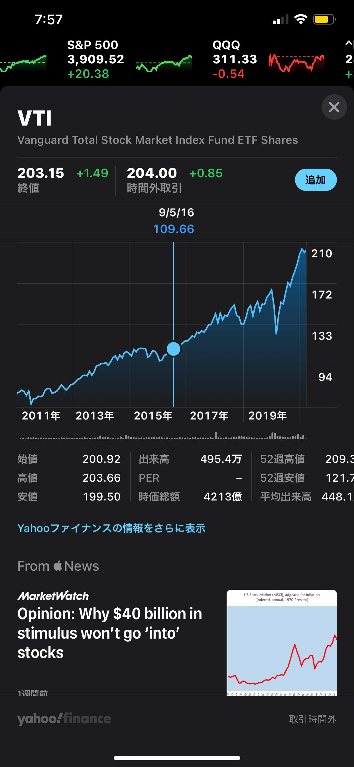 f:id:yougaku-eigo:20210531015027p:image
