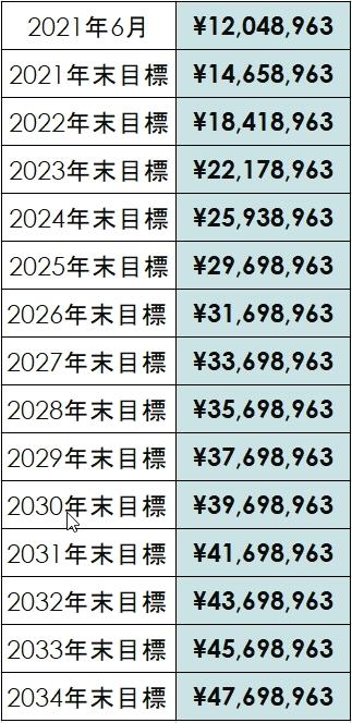 f:id:yougaku-eigo:20210604235046p:plain