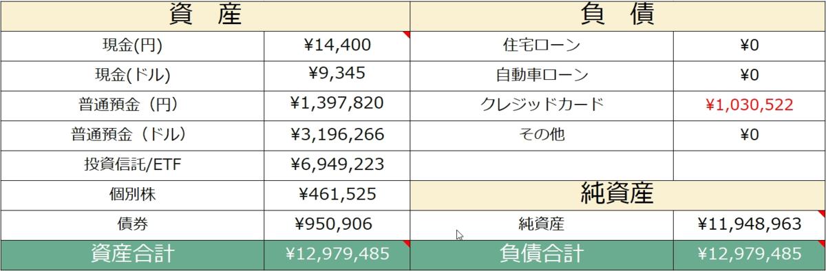 f:id:yougaku-eigo:20210606010352p:plain