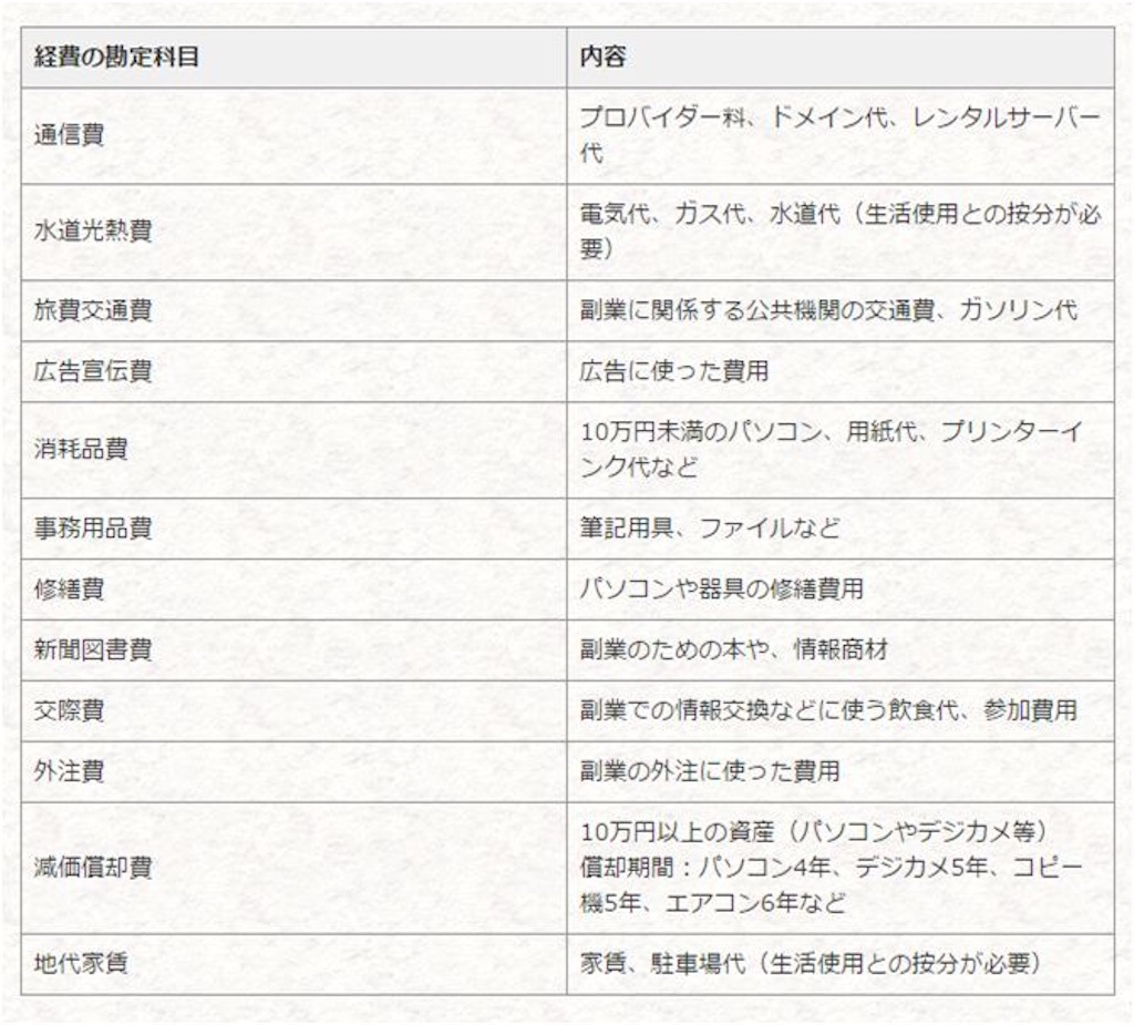f:id:yougaku-eigo:20210613015433j:image
