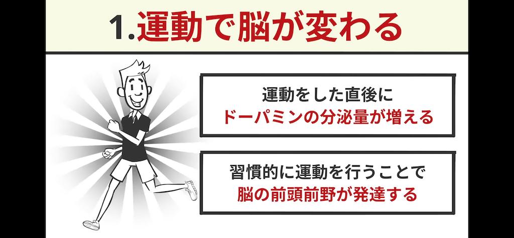 f:id:yougaku-eigo:20210613052647p:image