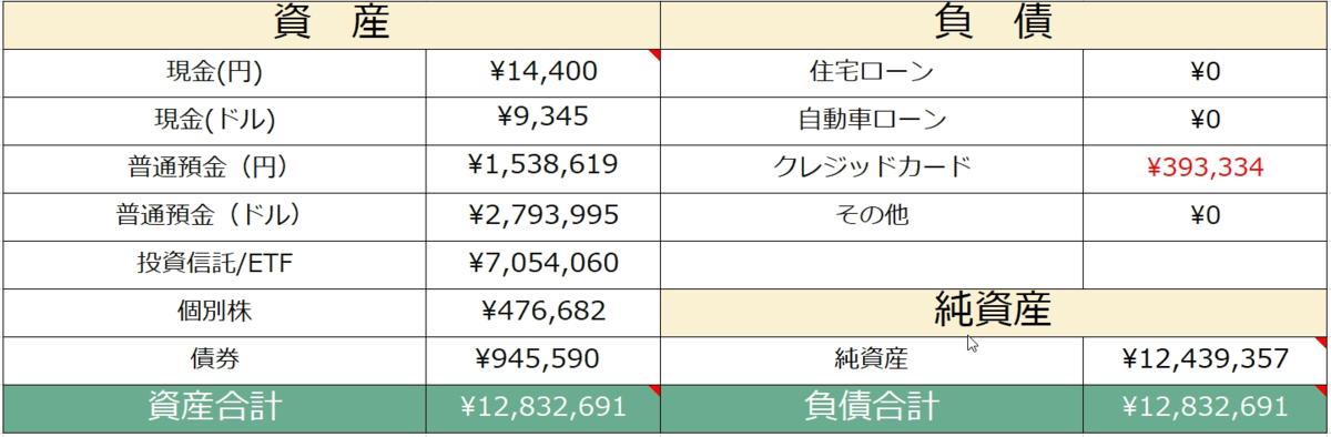 f:id:yougaku-eigo:20210620103924p:plain