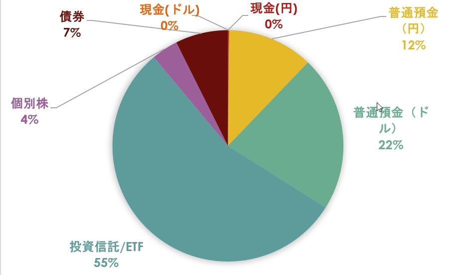 f:id:yougaku-eigo:20210620104234p:plain
