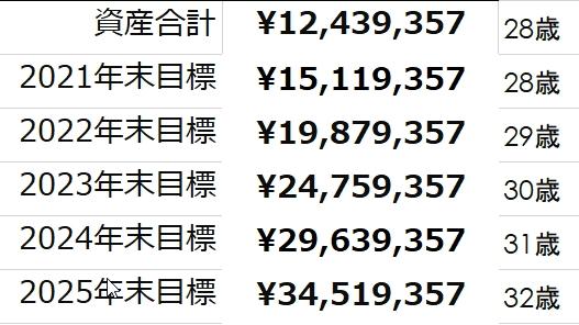 f:id:yougaku-eigo:20210620110121p:plain