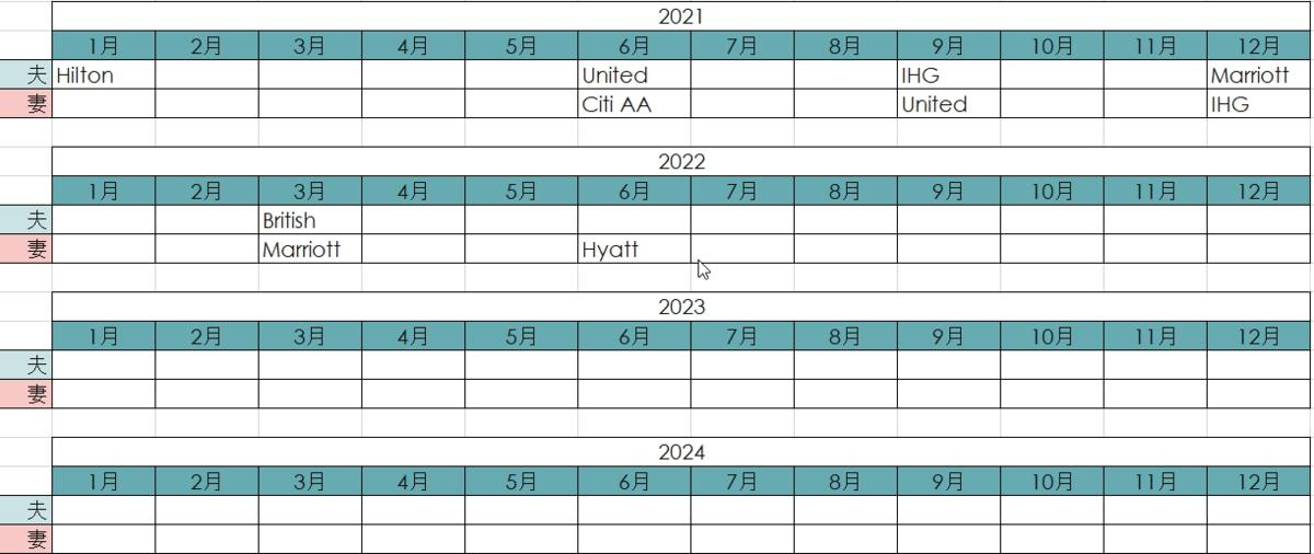 f:id:yougaku-eigo:20210621041700p:plain