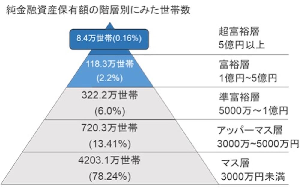 f:id:yougaku-eigo:20210621100636j:image