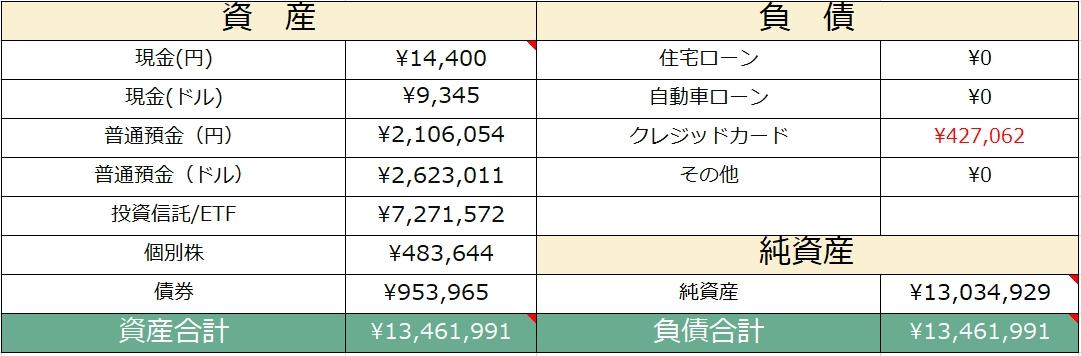 f:id:yougaku-eigo:20210710002952p:plain
