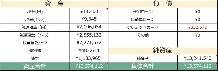 f:id:yougaku-eigo:20210714051602p:plain