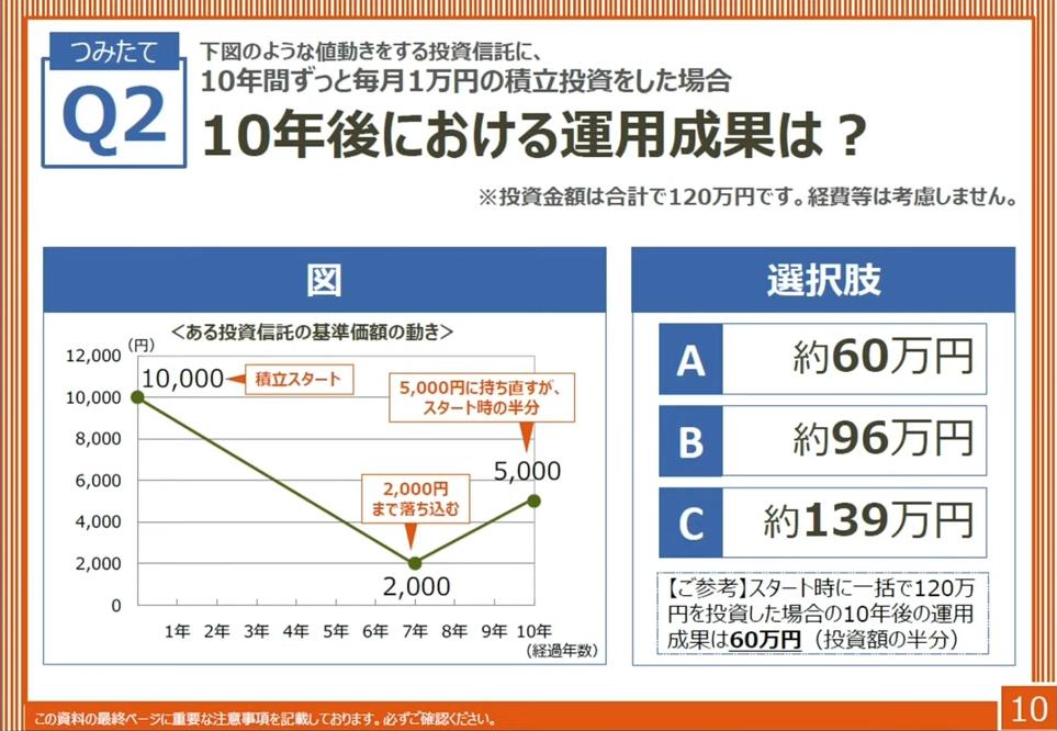 f:id:yougaku-eigo:20210715223523p:plain