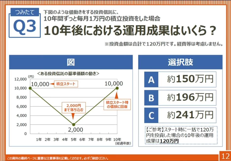 f:id:yougaku-eigo:20210715223528p:plain