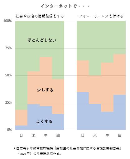 f:id:yougaku-eigo:20210723005631p:plain