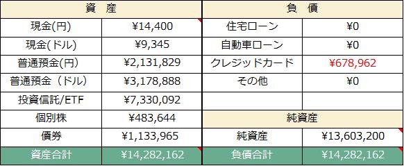 f:id:yougaku-eigo:20210730210748p:plain