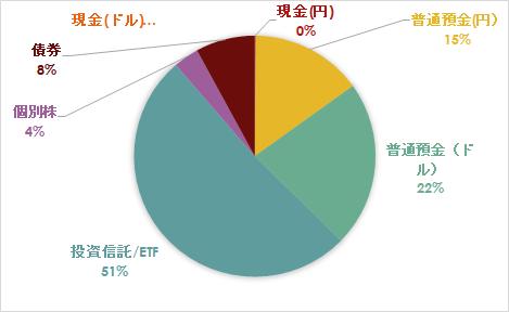 f:id:yougaku-eigo:20210730211105p:plain