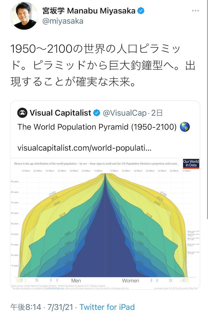 f:id:yougaku-eigo:20210801113640j:image