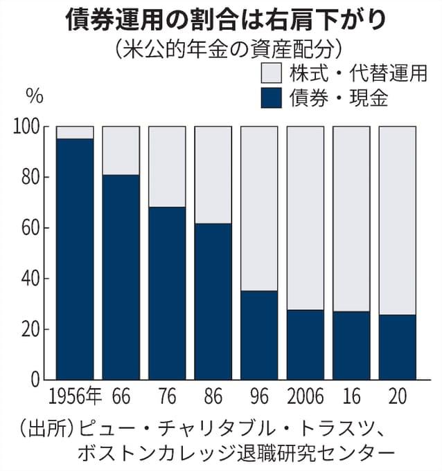 f:id:yougaku-eigo:20210801210749j:plain