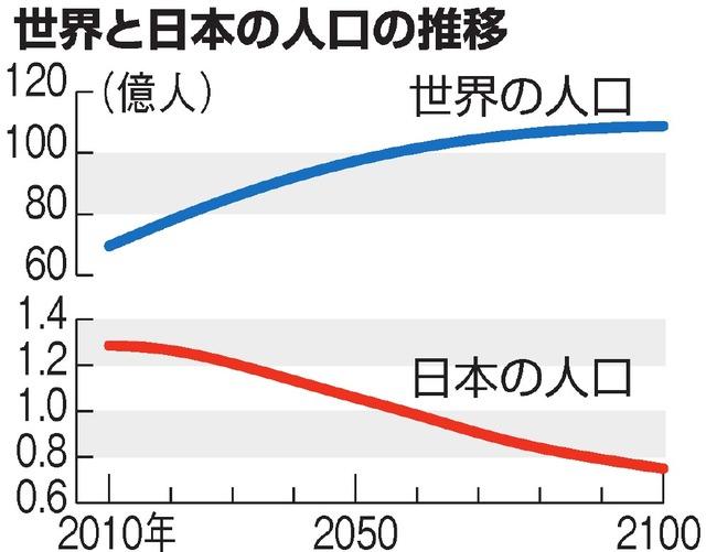 f:id:yougaku-eigo:20210801212242p:plain