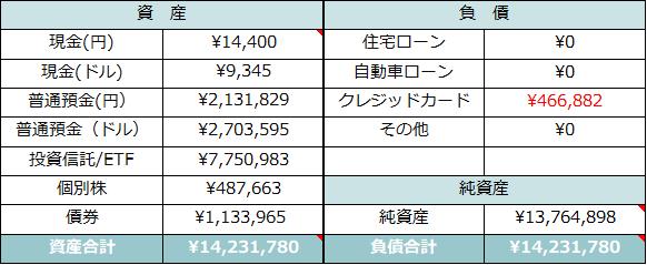 f:id:yougaku-eigo:20210808225018p:plain