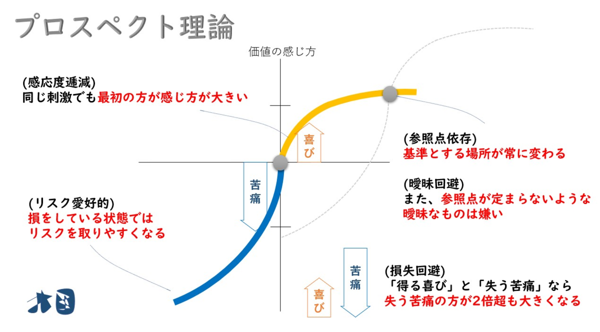 f:id:yougaku-eigo:20210809054034p:plain