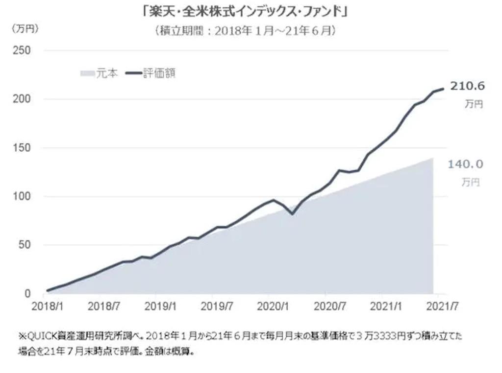 f:id:yougaku-eigo:20210823061328j:image