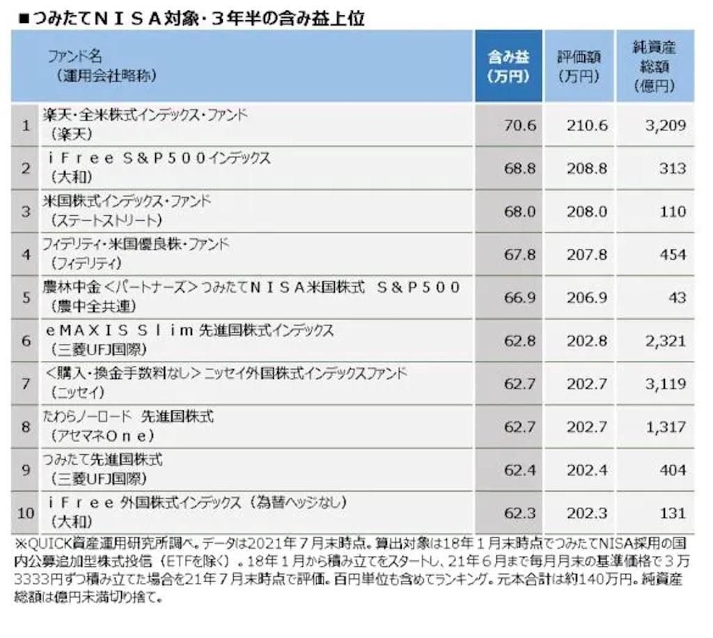 f:id:yougaku-eigo:20210823061556j:image