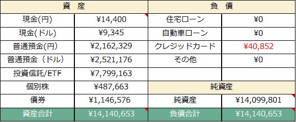 f:id:yougaku-eigo:20210825232033p:plain