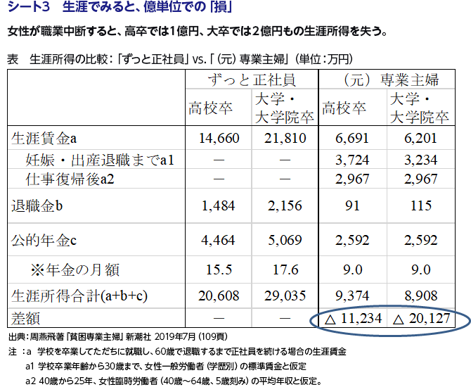 f:id:yougaku-eigo:20210907130025p:plain