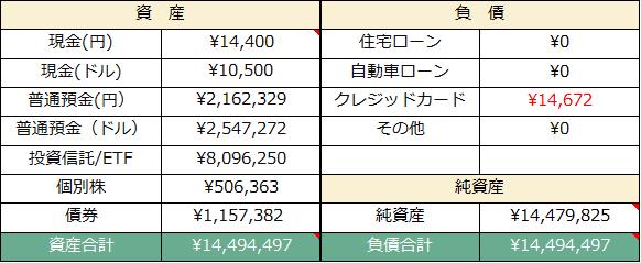 f:id:yougaku-eigo:20210907132252p:plain