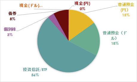 f:id:yougaku-eigo:20210907132421p:plain