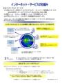 IT用語のツボ -インターネット・サービスの仕組み
