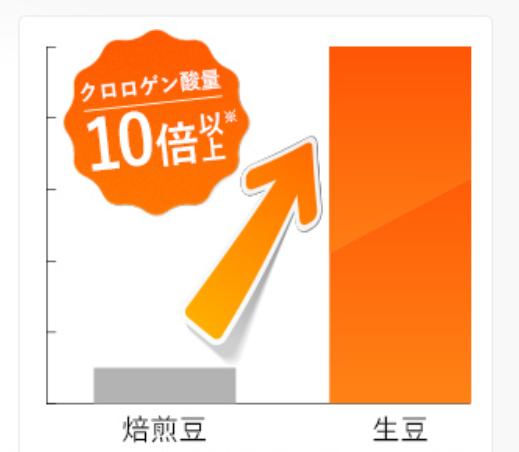 f:id:youichirou1129-1:20181101113910p:plain