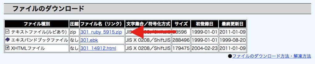 f:id:youji11410:20170106201858p:plain