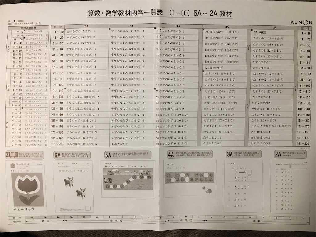 f:id:youji_kyouiku:20201114220829j:image