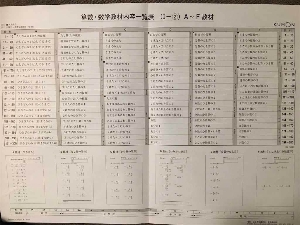 f:id:youji_kyouiku:20201114220840j:image