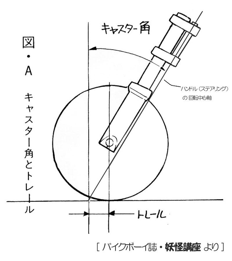 f:id:youkaidaimaou:20151201231150j:plain