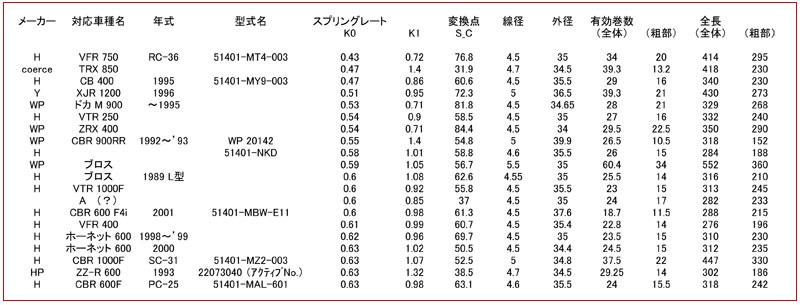 f:id:youkaidaimaou:20161013204449j:plain