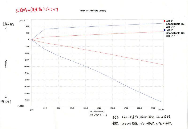 f:id:youkaidaimaou:20170201234438j:plain