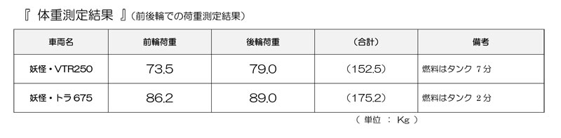 f:id:youkaidaimaou:20170630222458j:plain