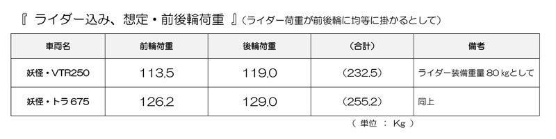 f:id:youkaidaimaou:20170630222515j:plain