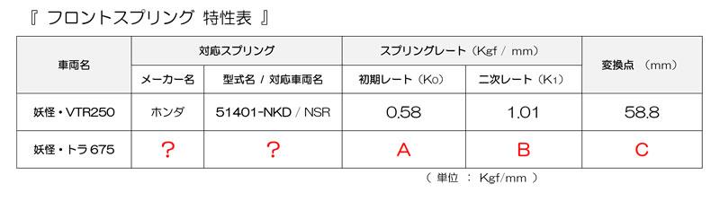 f:id:youkaidaimaou:20170630222551j:plain