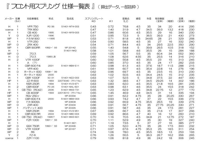 f:id:youkaidaimaou:20170630222623j:plain