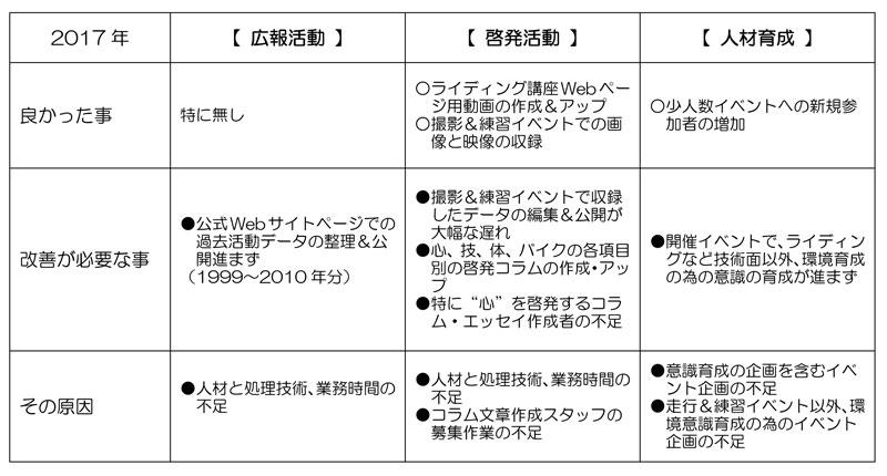 f:id:youkaidaimaou:20180110223837j:plain