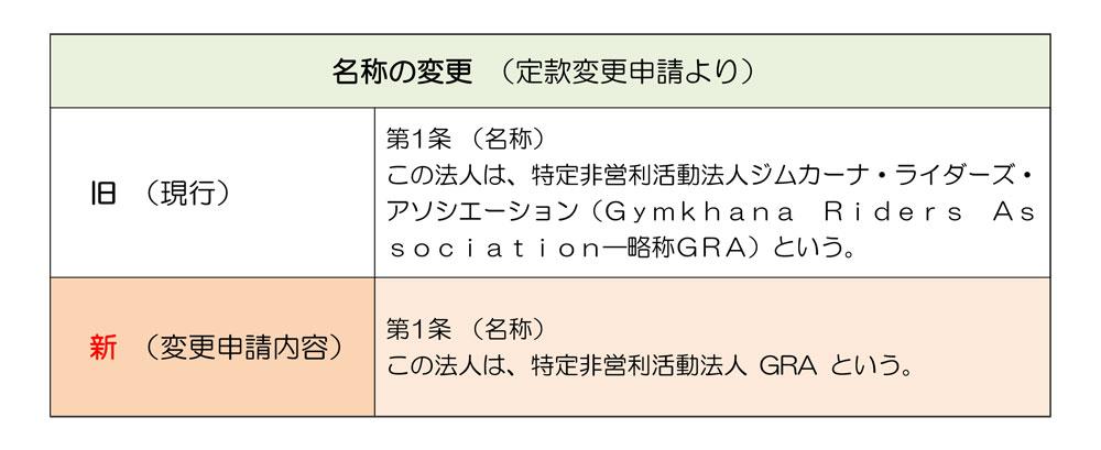 f:id:youkaidaimaou:20181018132308j:plain