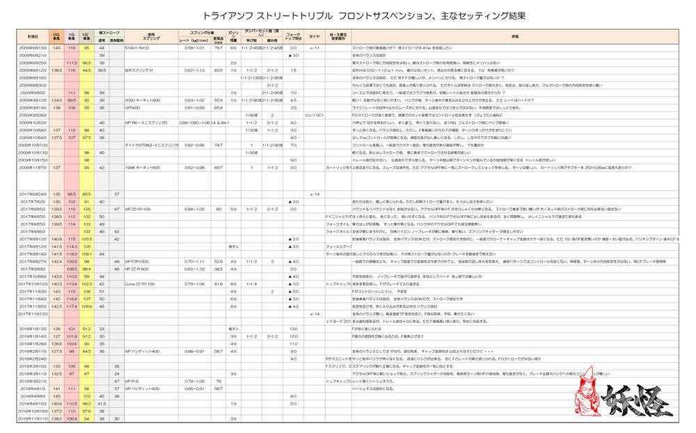 f:id:youkaidaimaou:20181125023803j:plain