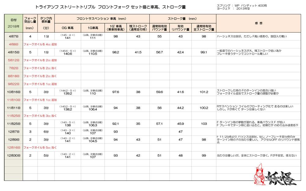 f:id:youkaidaimaou:20190106035823j:plain