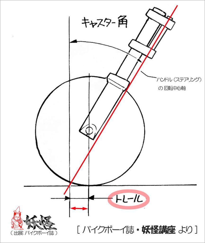 f:id:youkaidaimaou:20190122033743j:plain