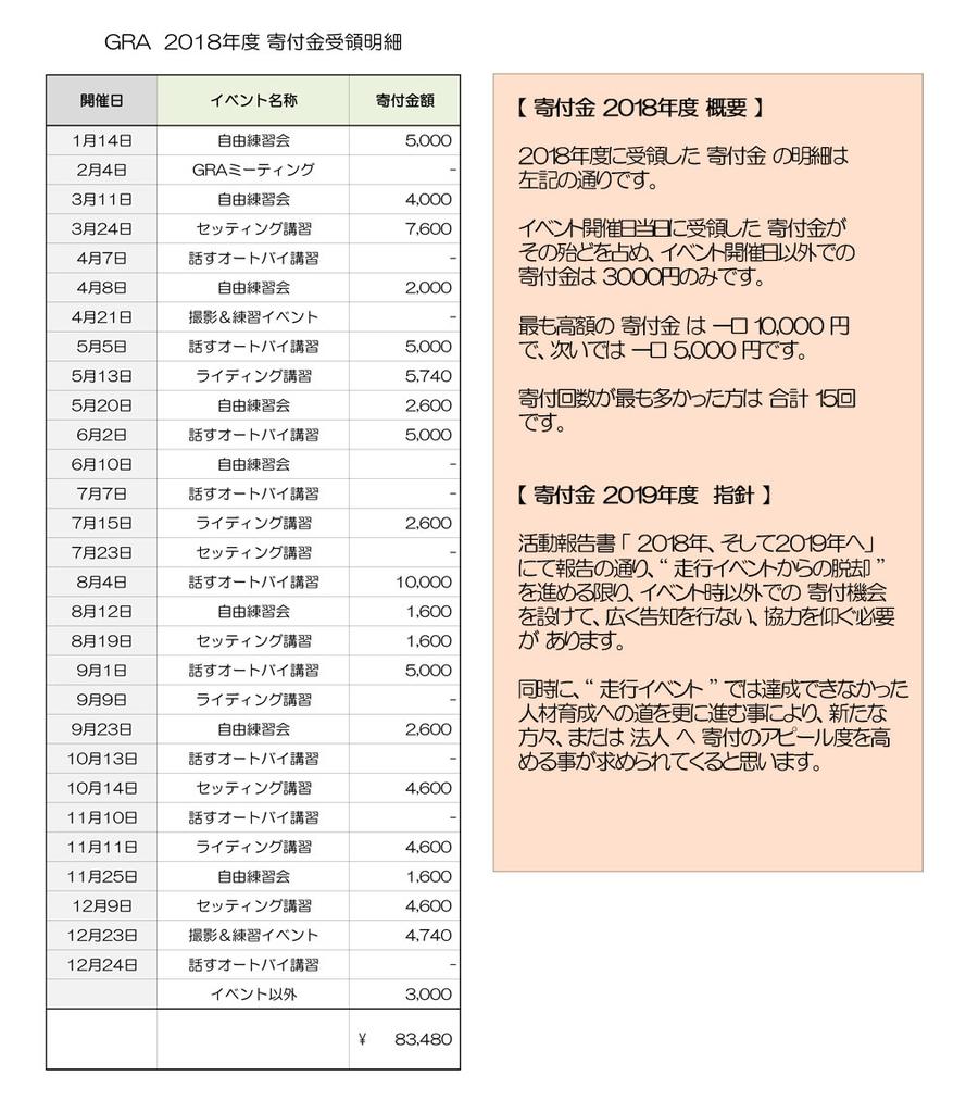 f:id:youkaidaimaou:20190202170956j:plain