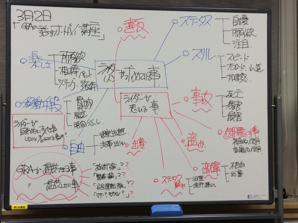 f:id:youkaidaimaou:20190302194718j:plain