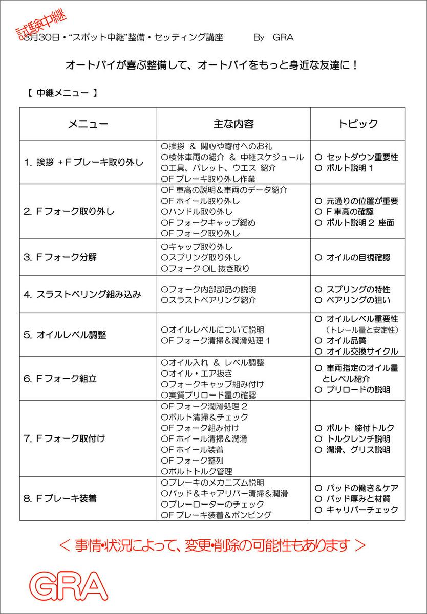 f:id:youkaidaimaou:20190330115953j:plain